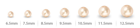 Types Of Pearls Shapes